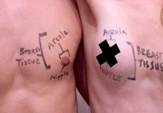 Sievietes tagad savas kailās krūtis aizsedz ar vīriešu krūšgaliem! Kādā sakarā?