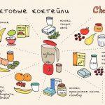20 špikeri bildēs, kuri noderēs katrai virtuvei 7