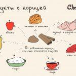 20 špikeri bildēs, kuri noderēs katrai virtuvei 20