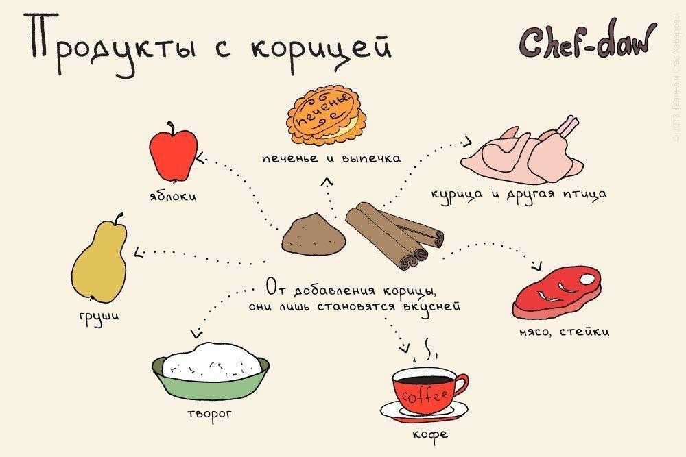20 špikeri bildēs, kuri noderēs katrai virtuvei 1
