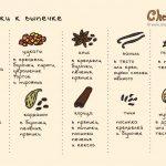 20 špikeri bildēs, kuri noderēs katrai virtuvei 19