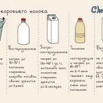 20 špikeri bildēs, kuri noderēs katrai virtuvei 17