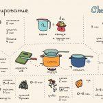20 špikeri bildēs, kuri noderēs katrai virtuvei 6