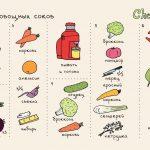 20 špikeri bildēs, kuri noderēs katrai virtuvei 3