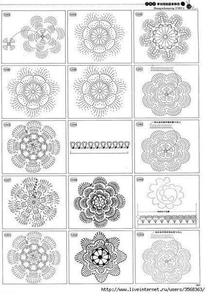 Tamborējumi un shēmas 2