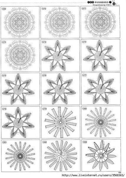 Tamborējumi un shēmas 1