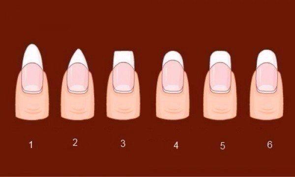 Izvēlies pareizu nagu formu!