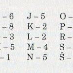 Likteņa kods tavā vārdā. Uzzini, kurš ir tavs skaitlis un ko tas nozīmē! 3