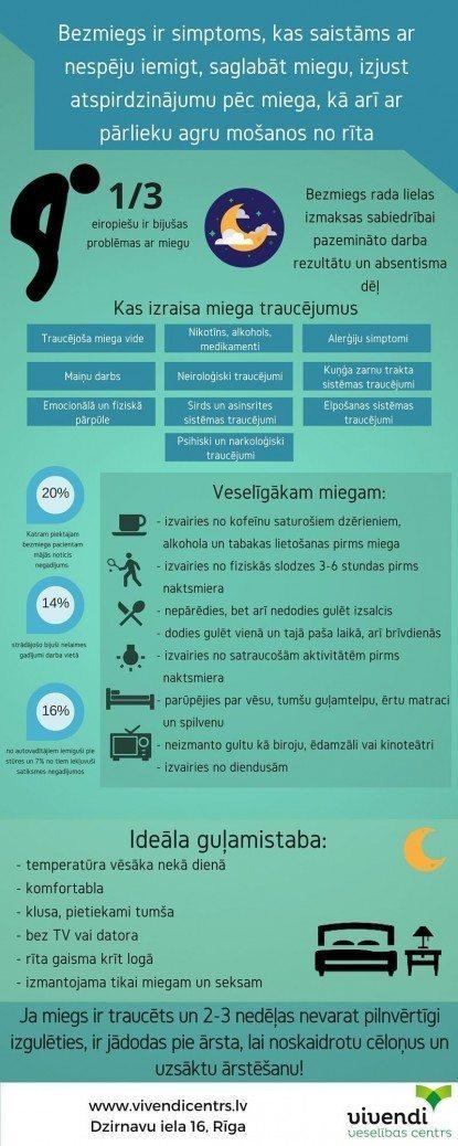 Miega_traucejumi_infografika
